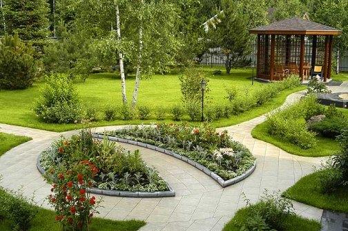 Ландшафтный дизайн двора / дачи / сада - Львов, Ивано-Франковск, Киев